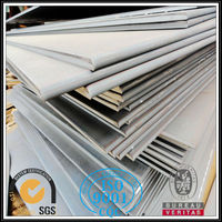Prime special plate steel 1080 for steel construction