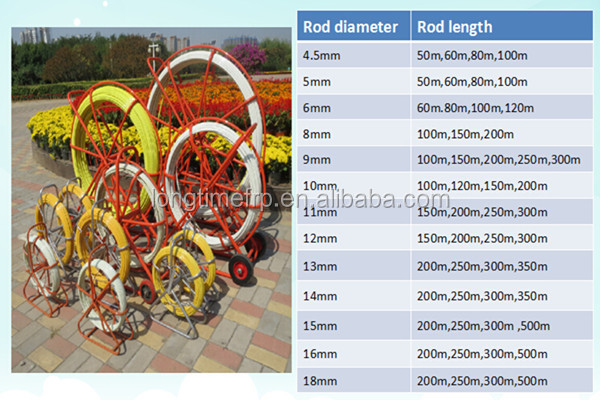 Solid duct rodder cable guide roller price fiberglass