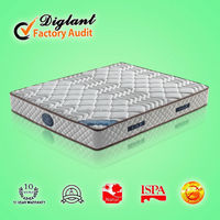 all type of quilt and body form mattress