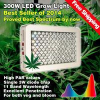 Full Spectrum 11 bands Advanced Diamond 300w LED Grow Lights