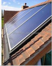 pressure solar panel,integrative solar panel,flat plate solar water heater collector(SKI-CF)