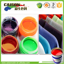 Raw material supply colorant for polka dot fabric dip dyeing