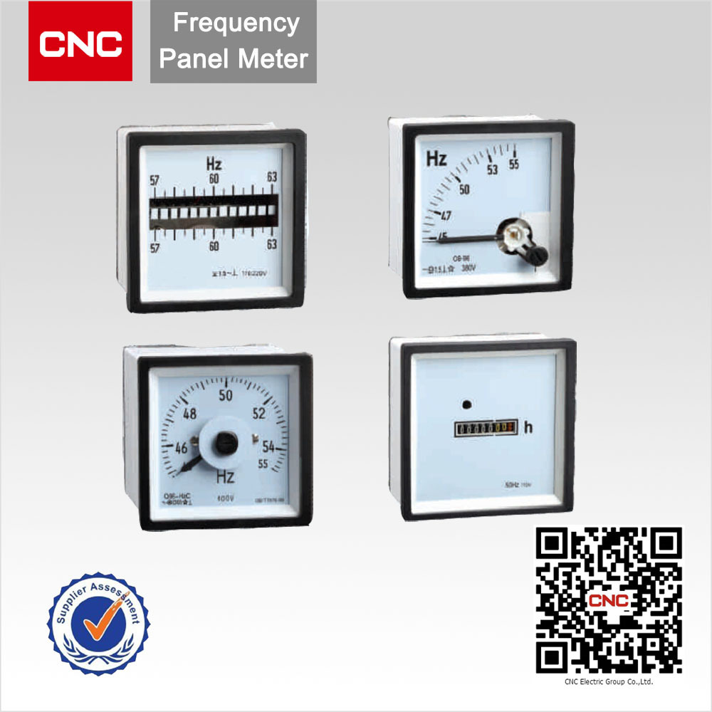 Panel Mount Frequency Counter : Panel meter type phase current voltage frequency