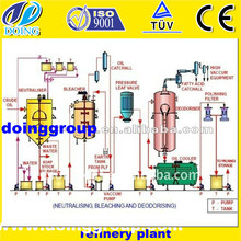 groundnut mini crude oil refinery, edible oil manufacturing plant,groundnut oil plant
