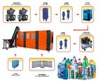 automático garrafa de plástico pet de sopro máquina de moldagem