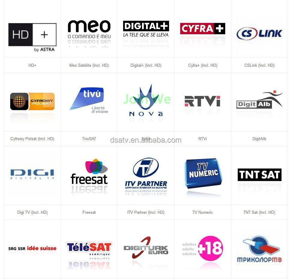 SCT TV