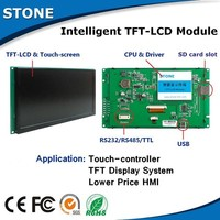 Hottest 7 inch tft lcd monitor for bus and truck