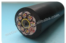 Global 0.6/1kV 8 .7/10kV Flexible Copper Conductor Rubber Insulated Mining Power Cable