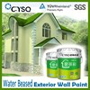 water based exterior wall paint