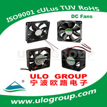 Alibaba China Cheap Family And Outdoor Solar Dc Fan Manufacturer & Supplier - ULO Group