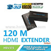 Point to MultiPoint/Cascade mode wireless HDMI Extender/ hdmi to ethernet converter