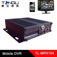 Manual Car Camera HD DVR H 264 CMS free software
