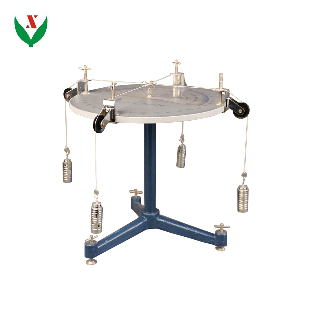 force table lab Parts list: force table and accessories, 50 gr hanger, assorted masses the goal of this lab is to put a system into equilibrium by predicting a balancing force using both a graphical and component methods.