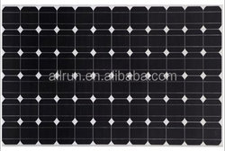 Promotion price Middle east market 250w 12v solar module price