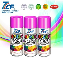 High Effective Airbrush Paint By Rainbow