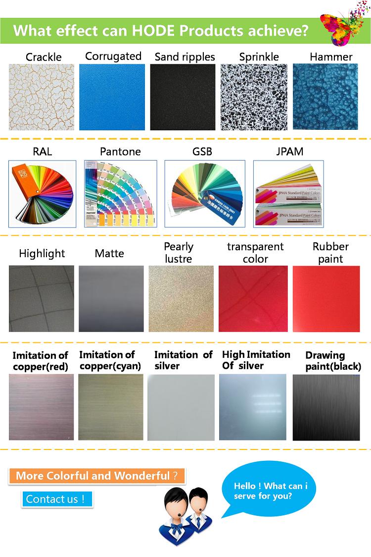 HD318-1 Алюминий серебряная краска/жидкость серебряная краска/стерлингов лак