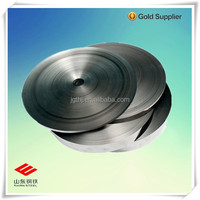 factory supply soft magnetic nanocrystalline strip