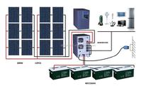 solar energy system stand alone solar kit whole house solar power system 2000w solar panel kit