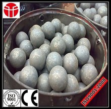 HuaFu production 20mm forged steel balls