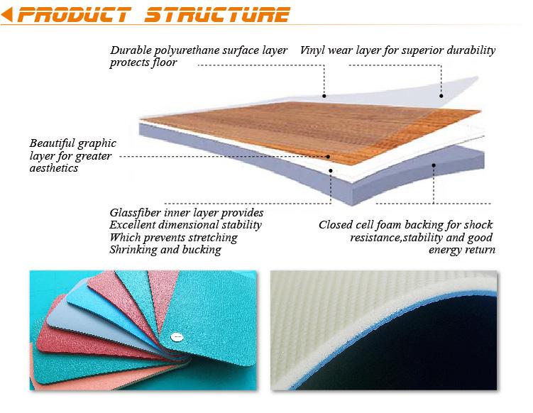 PVC Sports Flooring Basketball Flooring