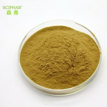 Red Clover extract,Herbal Supplement 8%/20%/40% Isoflavones HPLC