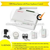 Best selling goods!GSM Personal security and safety products for home