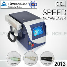 1064nm long pulse nd yag laser for Varicose Veins/blood vessel/spider vein treatment