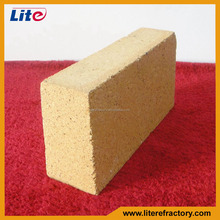 Which supplier of refractory brick fire clay is the cheapest