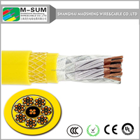 power cable 240 sq mm 3 core 4 core Steel wire armoured cable
