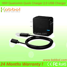Quick Charge 2.0 18W USB Turbo Fast Wall Charger with Qualcomm Technology