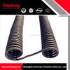 Nichrome NiCr80/20 electric wire wholesale
