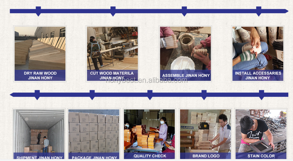 Wood box production process Jinan Hony.png