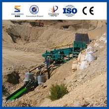 Efficient Working Gold Pan Machine for Ore Separating