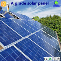 best china solar energy products manufacturer solar panel 150W solar energy working models solar energy