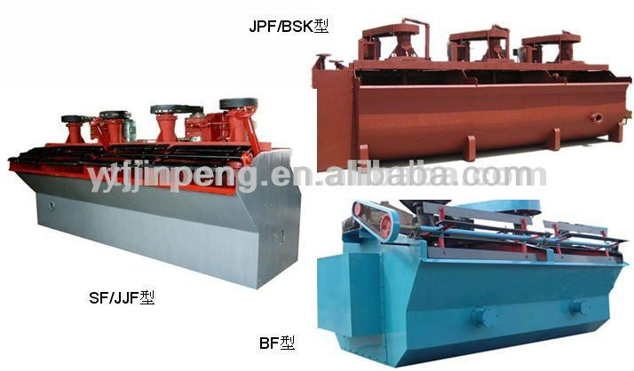 mining machinery for zinc ore Ore dressing flotation machine,also named flotation cell, is widely used for the separation of copper ore,lead ore, zinc mining machine cooper ore flotation contact supplier mining equipment | mining machinery - westrac.