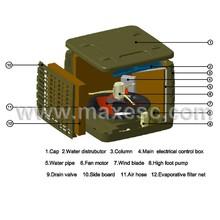Large Power 1.1KW Variable Split Portable Evaporative Air Cooler Fan