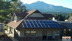 For Sale 200W 300W the Lowest Price Solar Panel