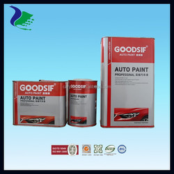 car paint clear coat/Varnish auto body ( Manufacture in Guangzhou )