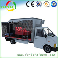 International Games 7D Cinema Equipment For Sale/Truck Mobile 7D Cinema