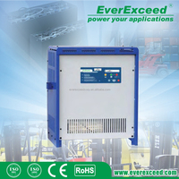 constant current and voltage power source charger