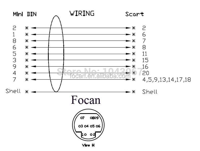 21pin SCART para Mini Din 9 pinos de conex o de cabo Cabos