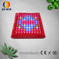 promotion price painel de led 300w panel grow light with lens full spectrum for medical plant