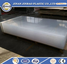 good performance clear and color plastic plates