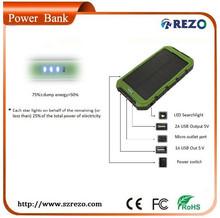 HIgh quality untra thin 1000 watt solar panel for mobile phone