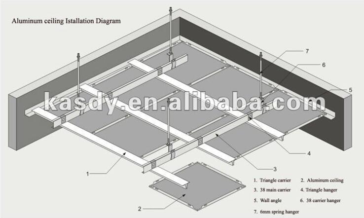 T le d 39 aluminium usg celotex acoustique perfor suspendu for Dalles plafond polyurethane