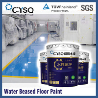 Water Based salt water resistant epoxy paints