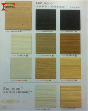 Factory Price for Decorative HPL/Exterior HPL Panel/Formica