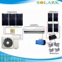 Eco friendly carrier wall mounted air conditioner