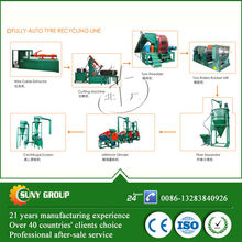 high output rubber powder scrap rubber tyre recycle machine CE crumb rubber manufacturing plant