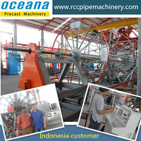 HGZ series automatic CNC cage forming machine for rcc pipes